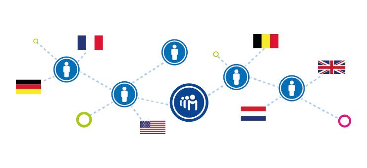 Damartex et sa plateforme de mesure de la satisfaction Client à l'international.
