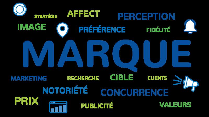 notre offre : analyser ce que pensent vos cibles, clients et prospects de votre marque.