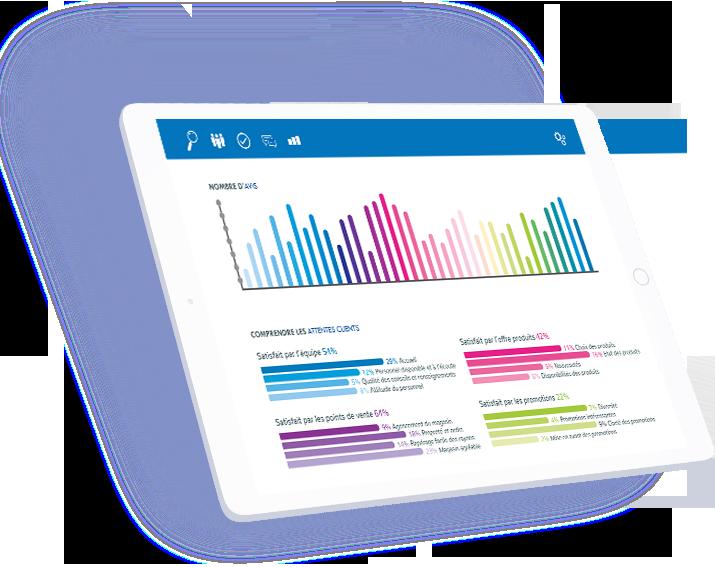 Montrer le fonctionnement de la plateforme satisfaction Client.